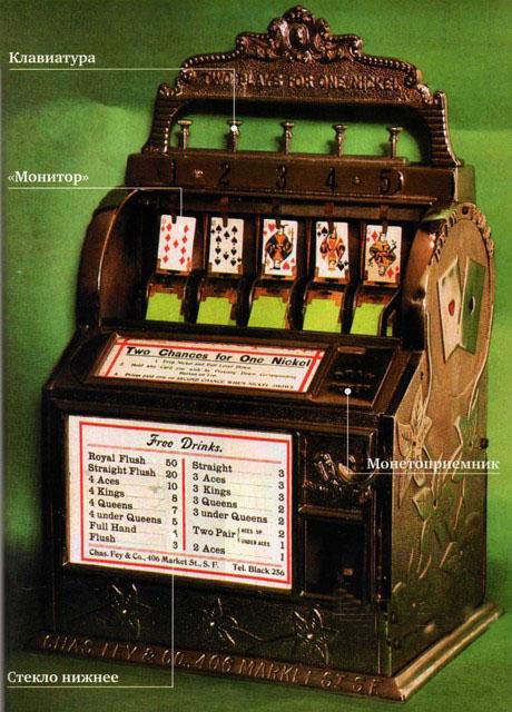 Игровые автоматы книжки онлайн бесплатно. Играть игровой автомат.