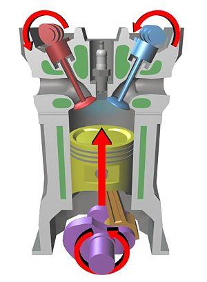 ДВС - четырехтактный двигатель